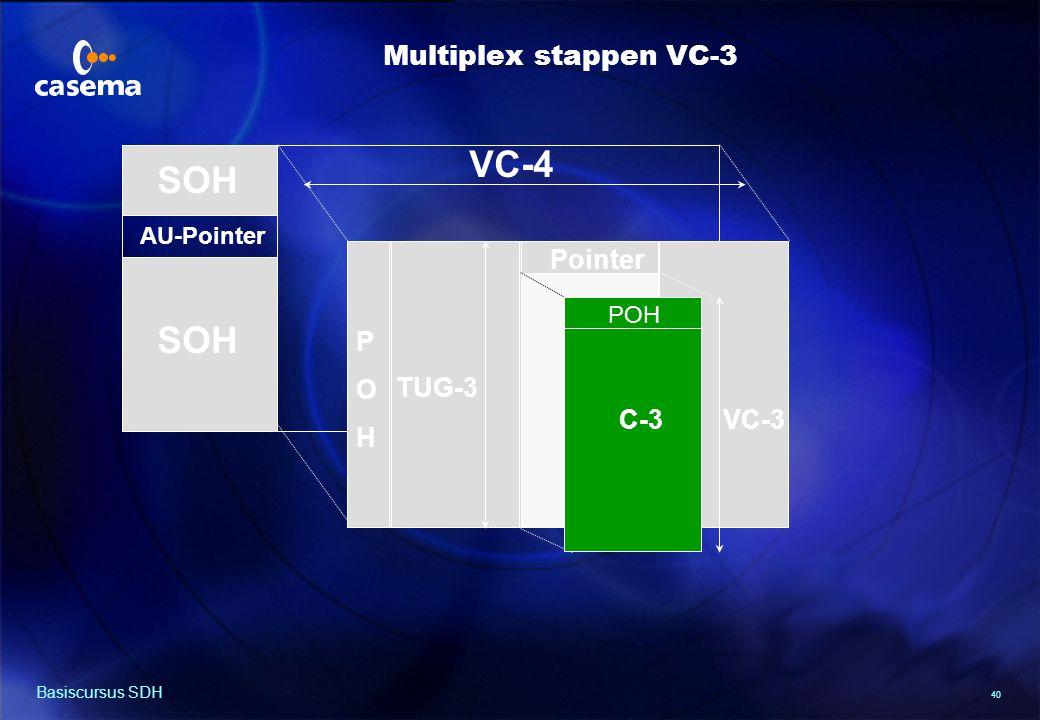 Multiplex stappen VC-12 SOH SOH STM-1 (270x9) J1 AU Pointer