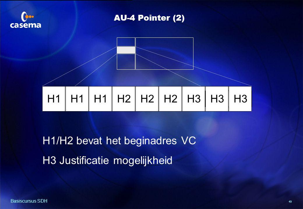AU-4 Pointer (3) Frame N J1 Frame N+1 J1 Basiscursus SDH