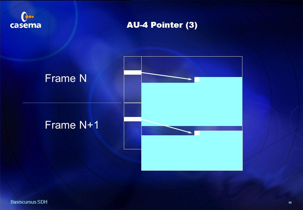 Frame N (teveel bytes) Frame N+1 (tijdelijke buffer ) AU-4 Pointer (4)