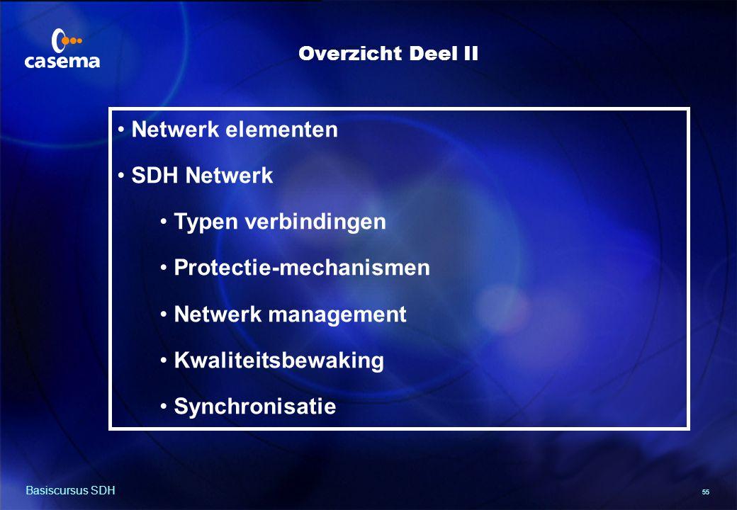Netwerkelementen (NE)