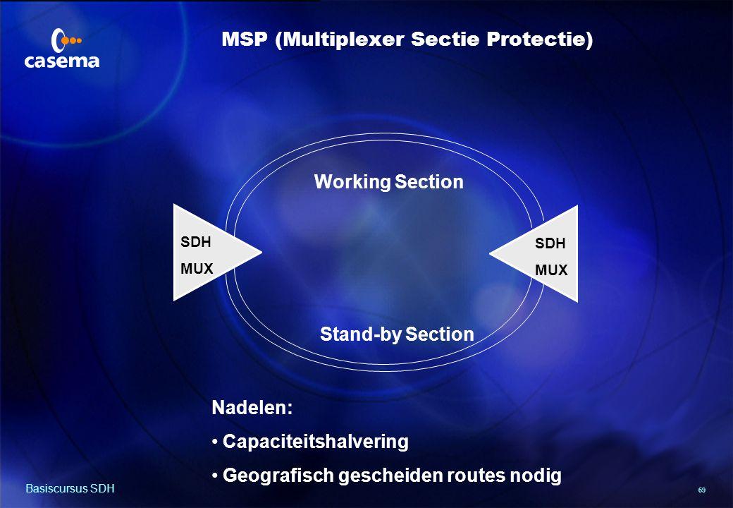 Netwerk Management Systeem