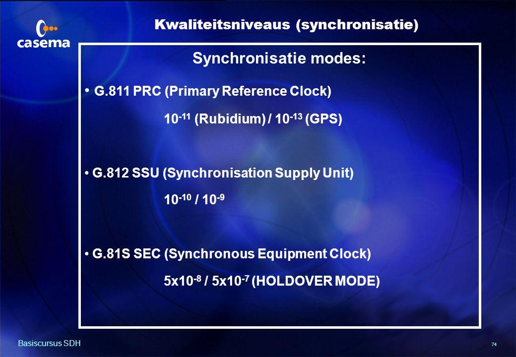 GPS Ringmaster Synchronisatie (GPS) 2 MHz SDH MUX SDH MUX SDH MUX SDH