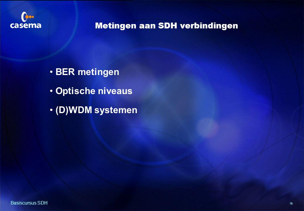 BER Metingen (1) Loopback SDH MUX SDH MUX 2 Mbit/s TRIB PRBS instellen