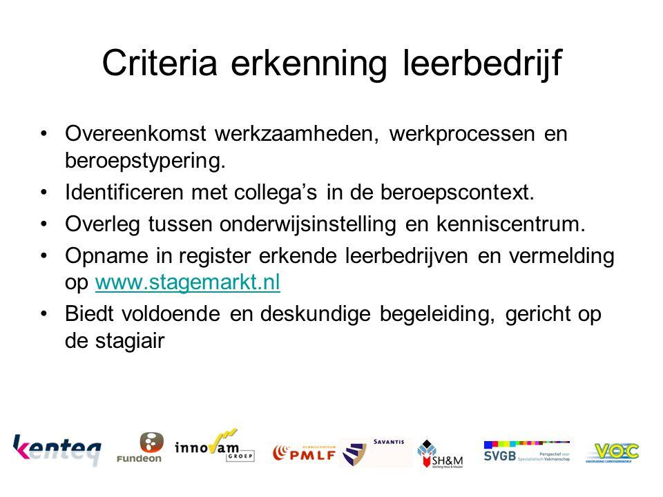 Criteria erkenning leerbedrijf