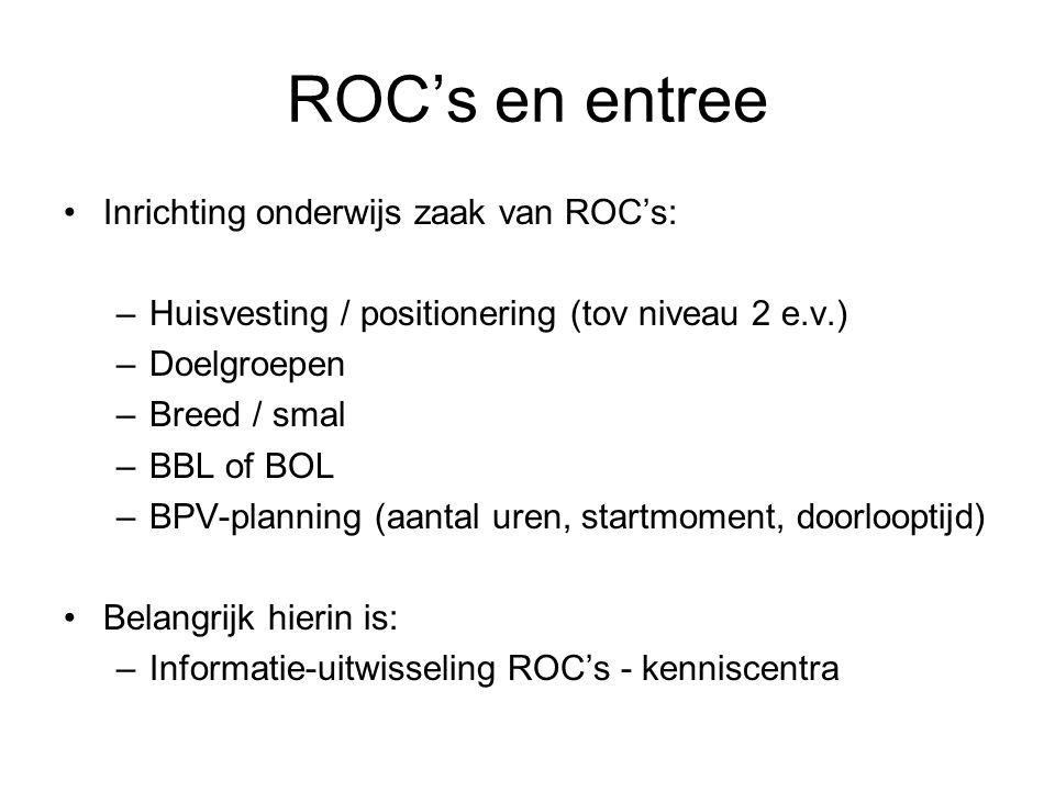 ROC's en entree Inrichting onderwijs zaak van ROC's:
