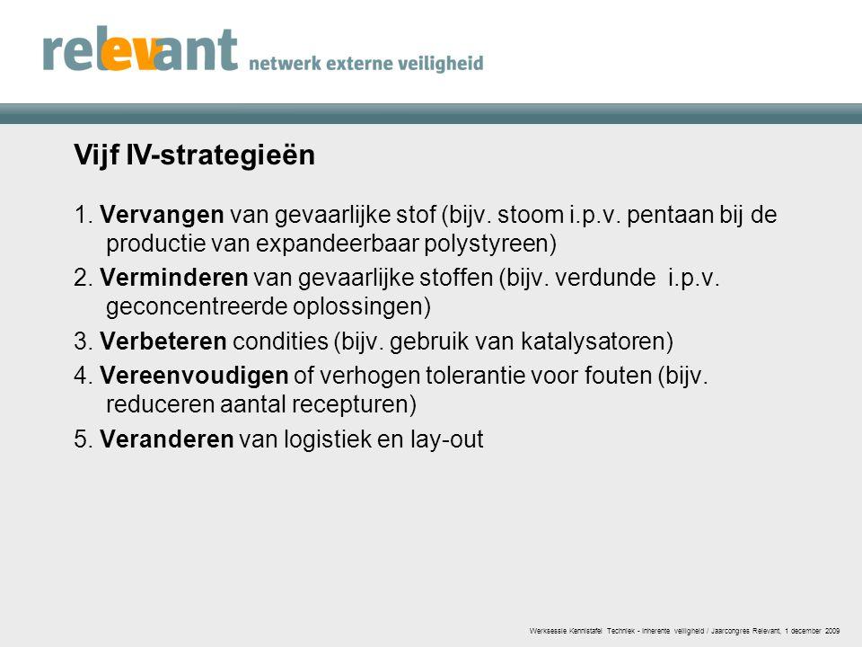 Vijf IV-strategieën 1. Vervangen van gevaarlijke stof (bijv. stoom i.p.v. pentaan bij de productie van expandeerbaar polystyreen)