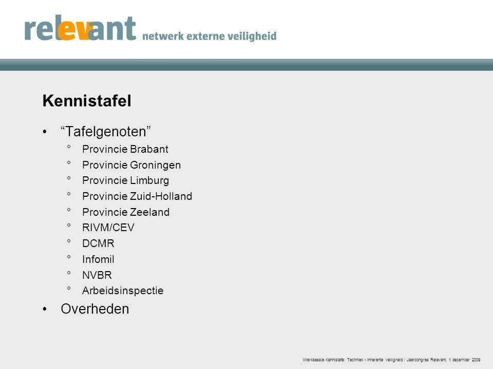 Kennistafel Tafelgenoten Overheden Provincie Brabant