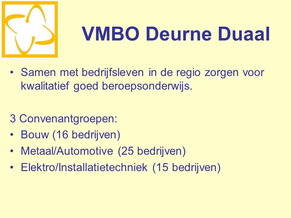 VMBO Deurne Duaal Samen met bedrijfsleven in de regio zorgen voor kwalitatief goed beroepsonderwijs.