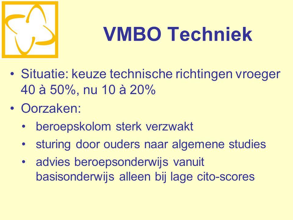 VMBO Techniek Situatie: keuze technische richtingen vroeger 40 à 50%, nu 10 à 20% Oorzaken: beroepskolom sterk verzwakt.