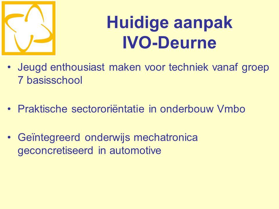 Huidige aanpak IVO-Deurne