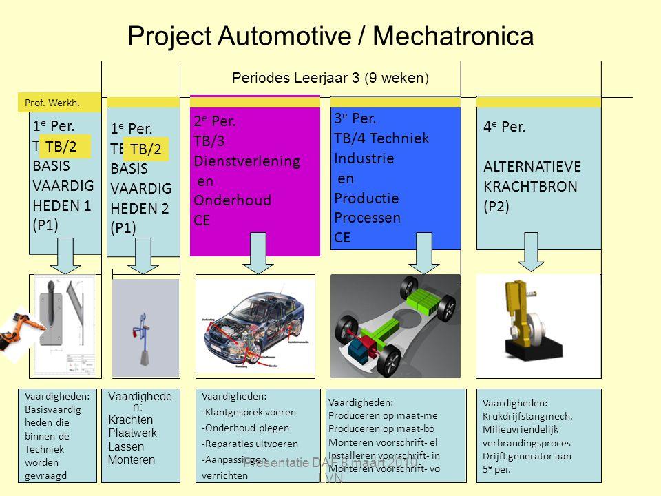 Project Automotive / Mechatronica Periodes Leerjaar 3 (9 weken)