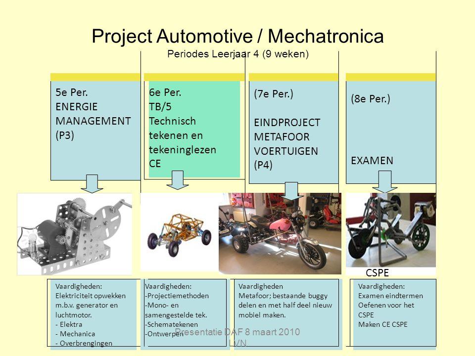Project Automotive / Mechatronica Periodes Leerjaar 4 (9 weken)