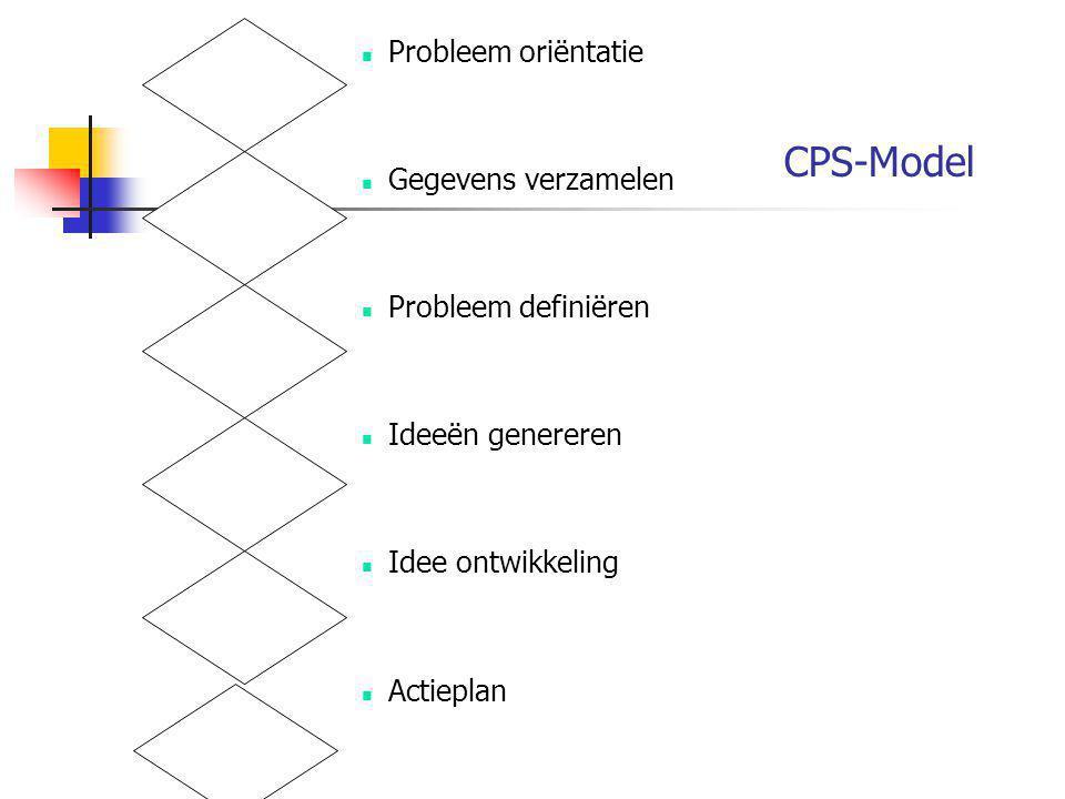 CPS-Model Probleem oriëntatie Gegevens verzamelen Probleem definiëren