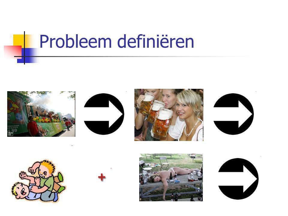 Probleem definiëren