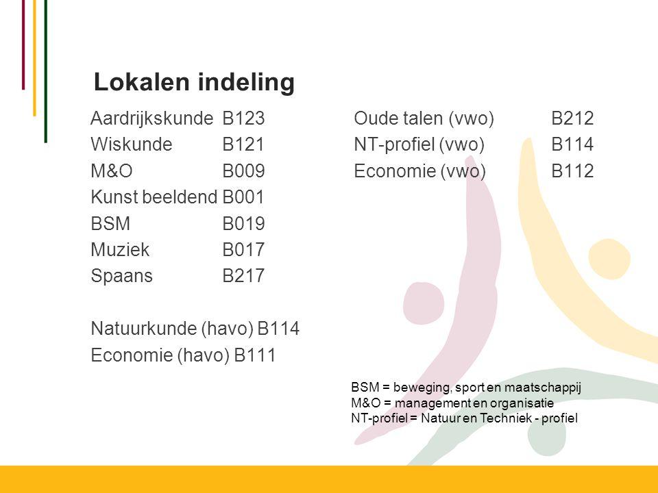 Lokalen indeling Aardrijkskunde B123 Oude talen (vwo) B212