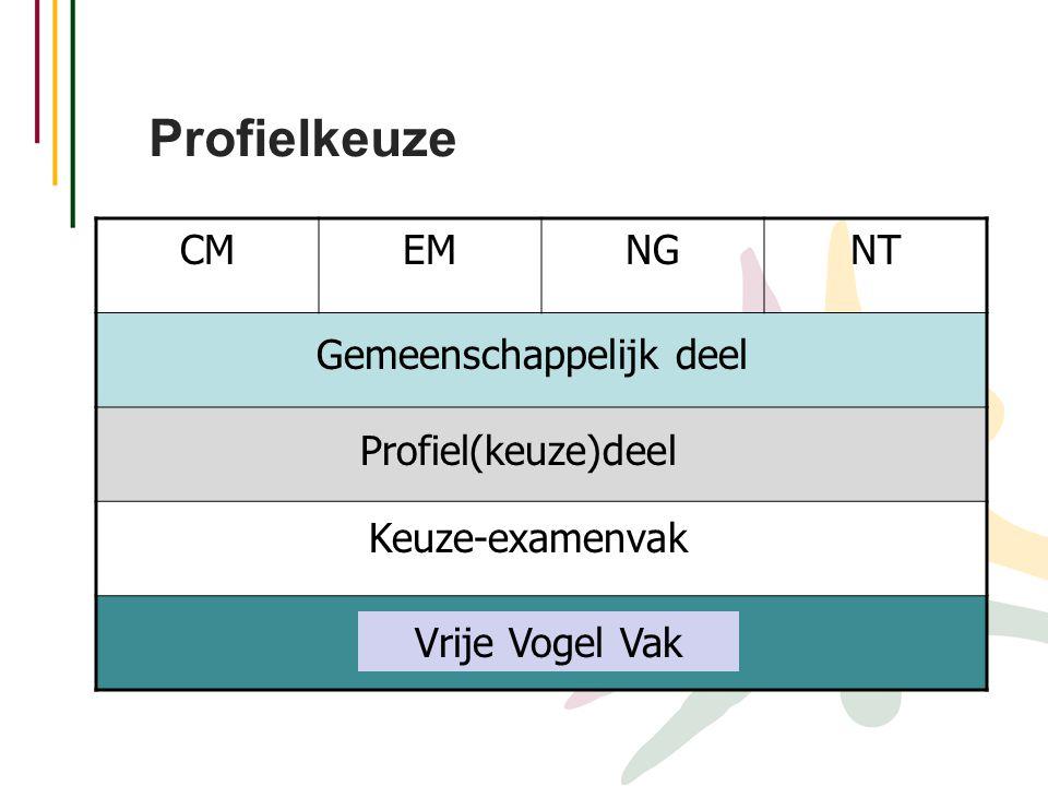 Profielkeuze CM EM NG NT Gemeenschappelijk deel Profiel(keuze)deel