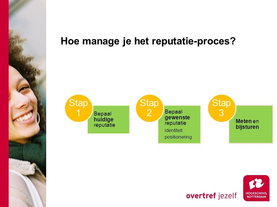 Hoe manage je het reputatie-proces
