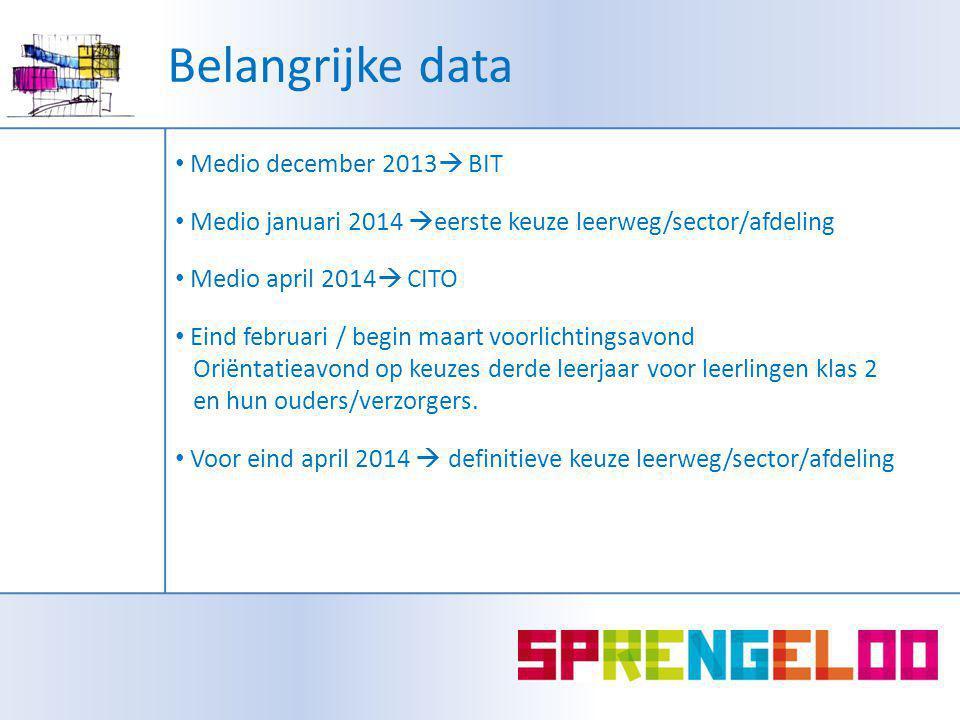 Belangrijke data Medio december 2013 BIT