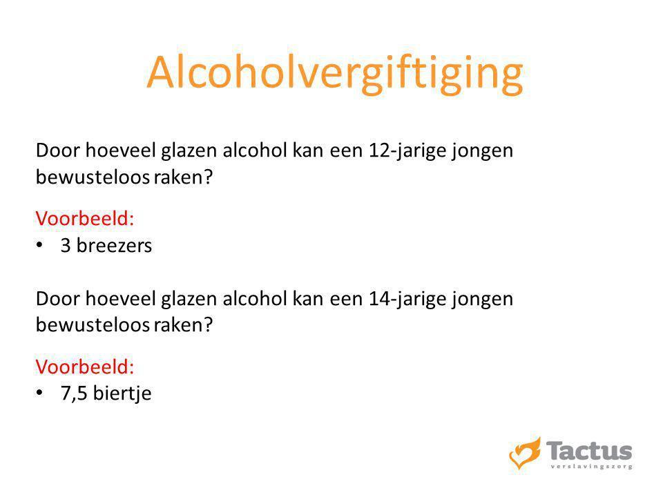 Alcoholvergiftiging Door hoeveel glazen alcohol kan een 12-jarige jongen. bewusteloos raken Voorbeeld: