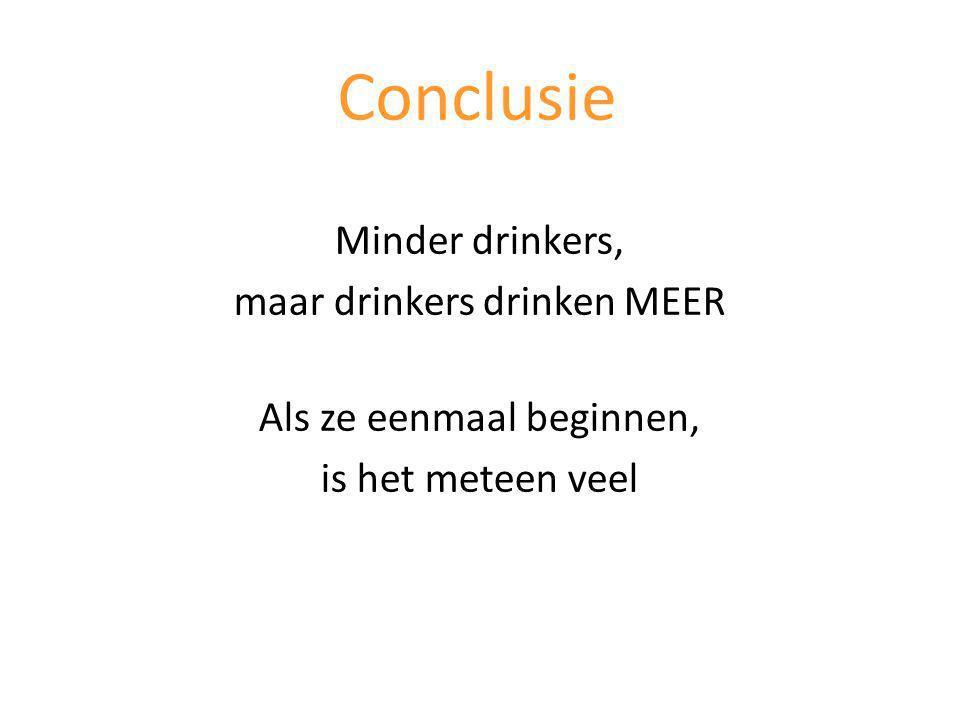 Conclusie Minder drinkers, maar drinkers drinken MEER