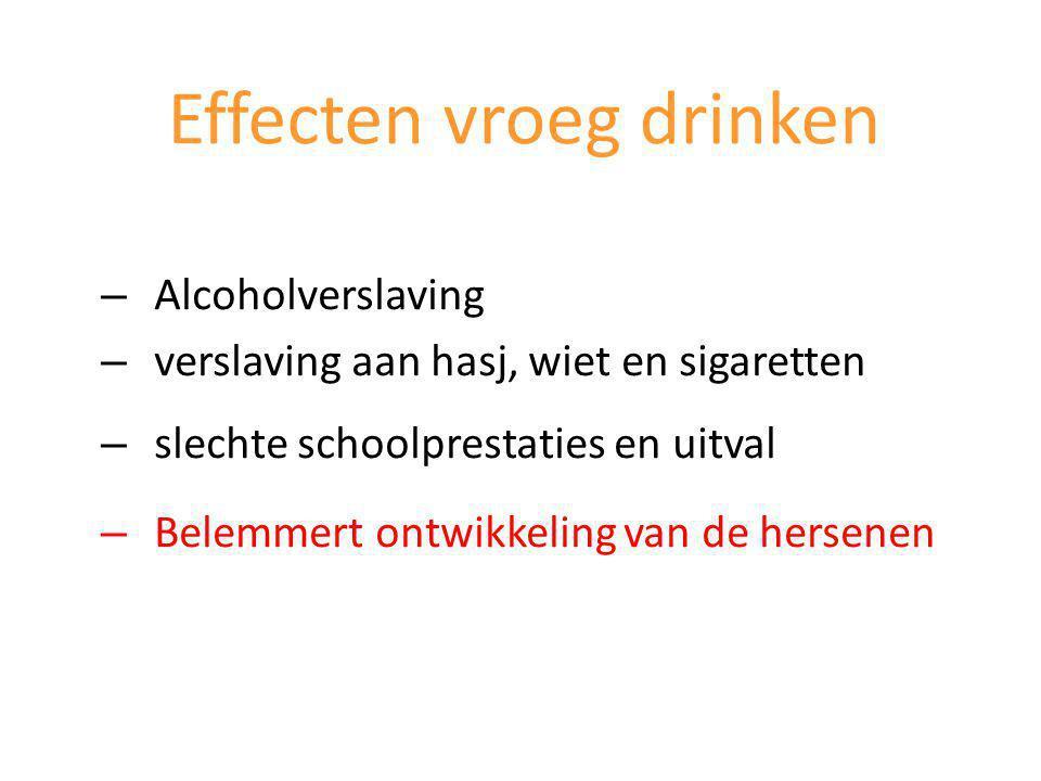 Effecten vroeg drinken