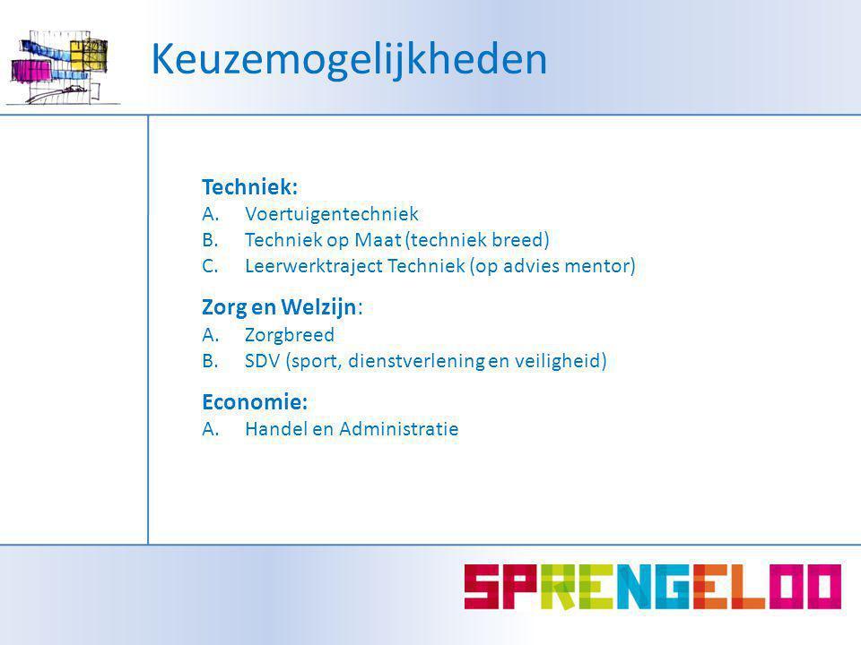 Keuzemogelijkheden Techniek: Zorg en Welzijn: Economie: