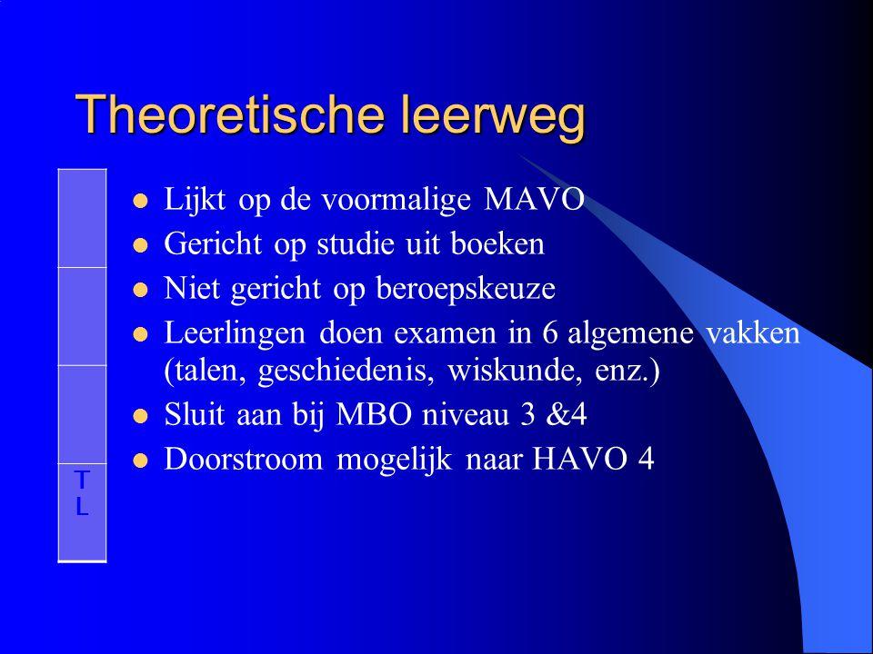 Theoretische leerweg Lijkt op de voormalige MAVO