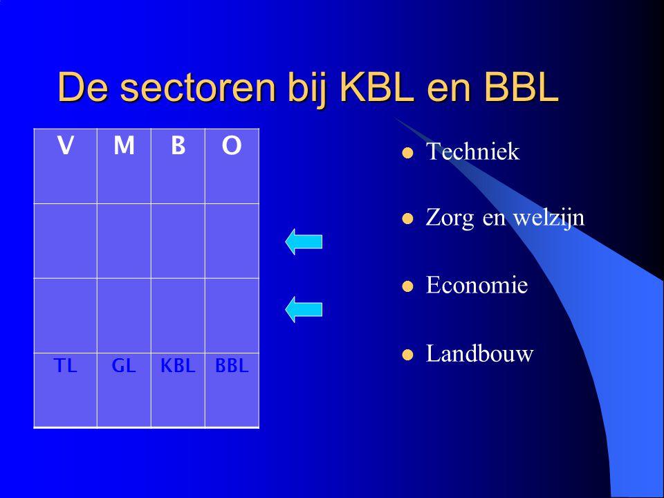 De sectoren bij KBL en BBL