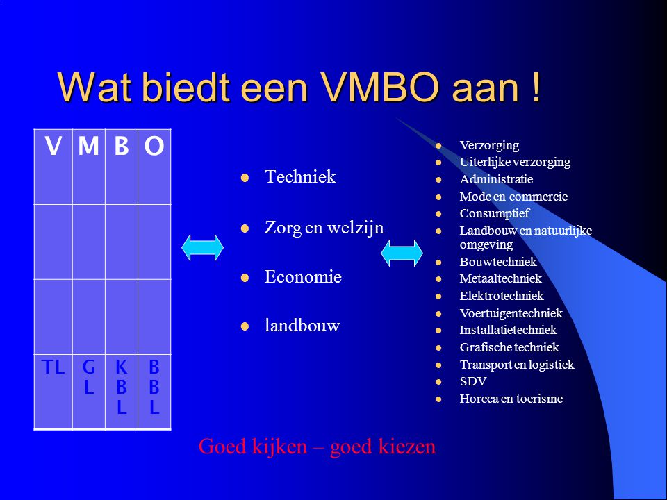 Wat biedt een VMBO aan ! V M B O Goed kijken – goed kiezen TL GL KBL