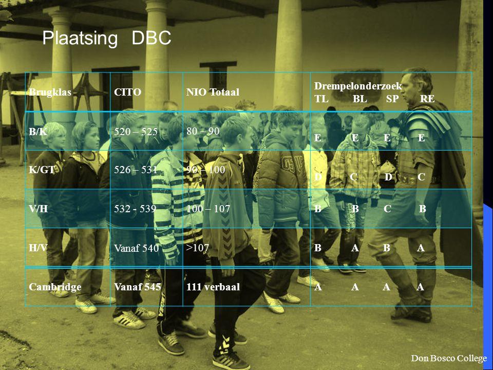 Plaatsing DBC Brugklas CITO NIO Totaal Drempelonderzoek TL BL SP RE