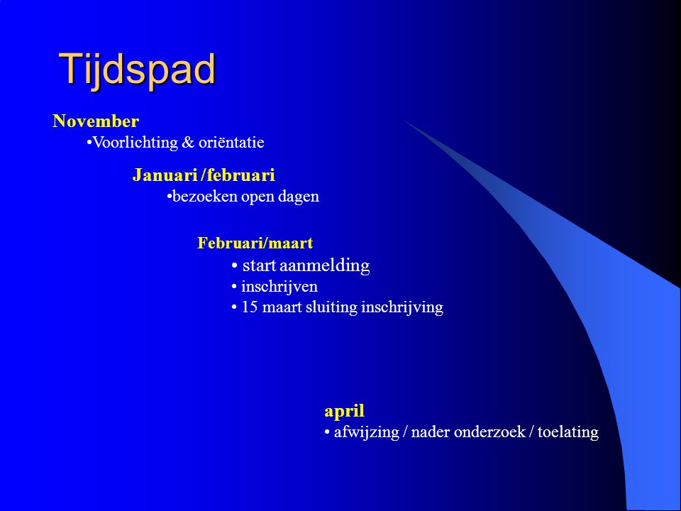 Tijdspad November Januari /februari start aanmelding april