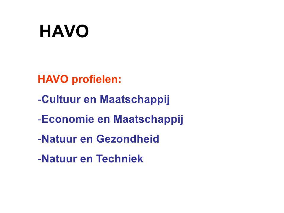 HAVO HAVO profielen: Cultuur en Maatschappij Economie en Maatschappij