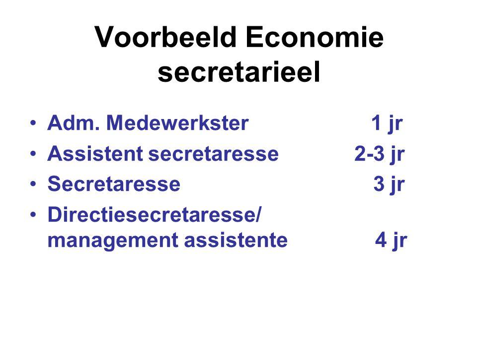 Voorbeeld Economie secretarieel
