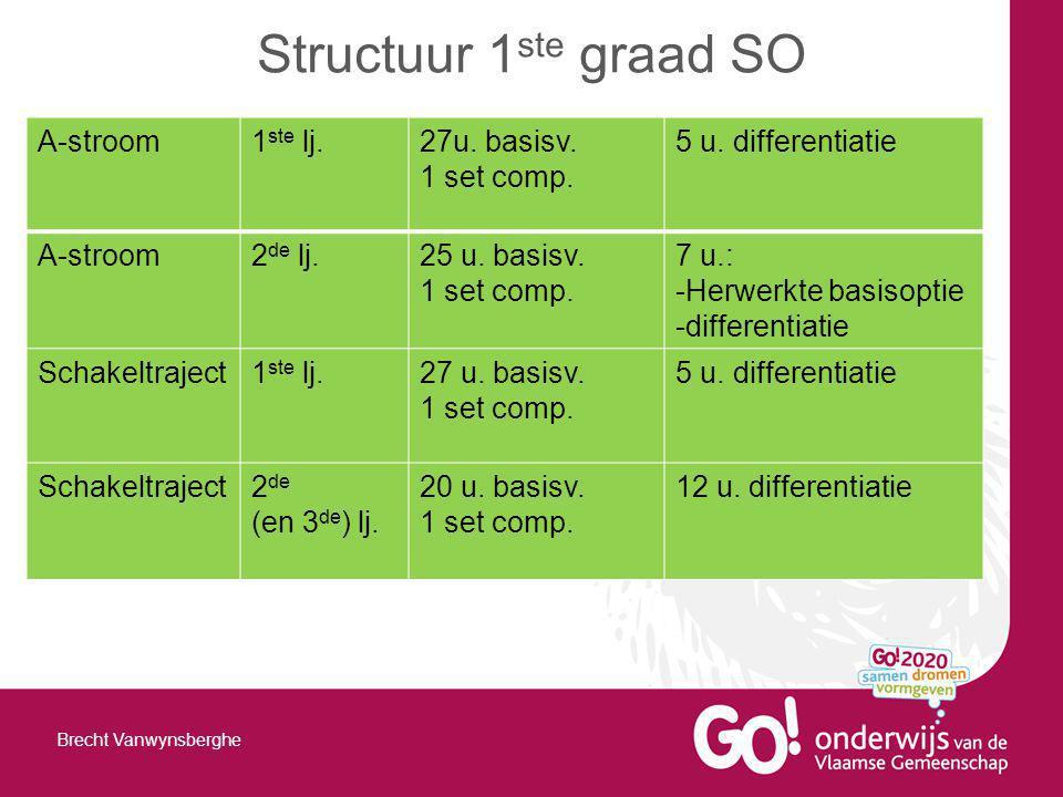 Structuur 1ste graad SO A-stroom 1ste lj. 27u. basisv. 1 set comp.