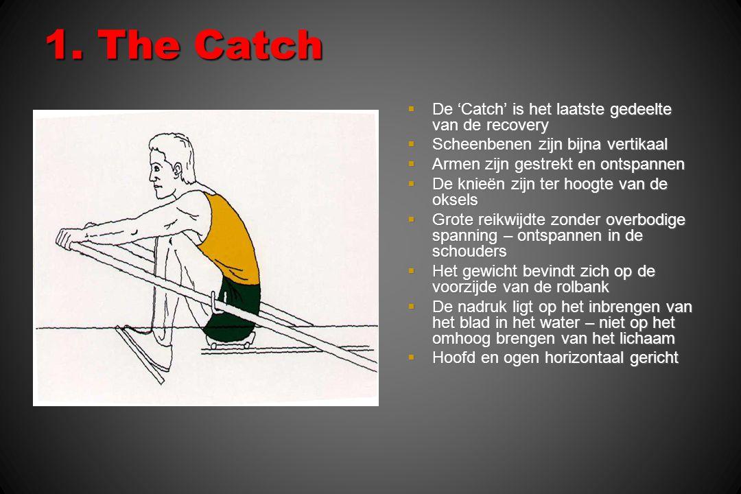 1. The Catch De 'Catch' is het laatste gedeelte van de recovery