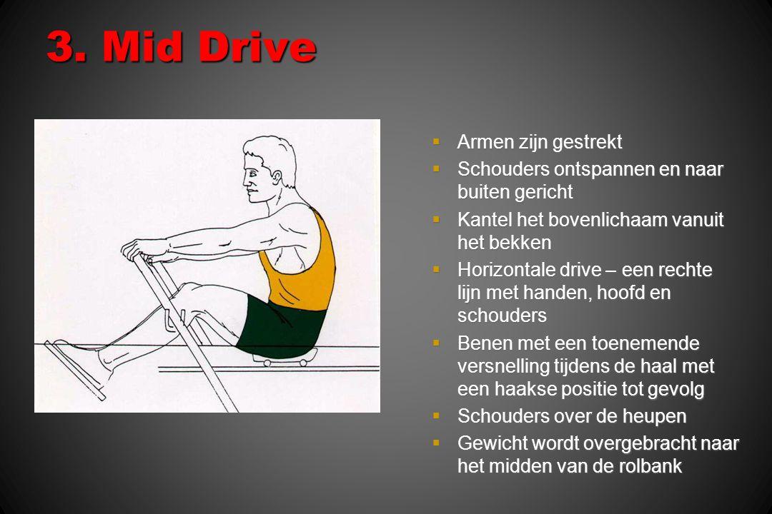 3. Mid Drive Armen zijn gestrekt