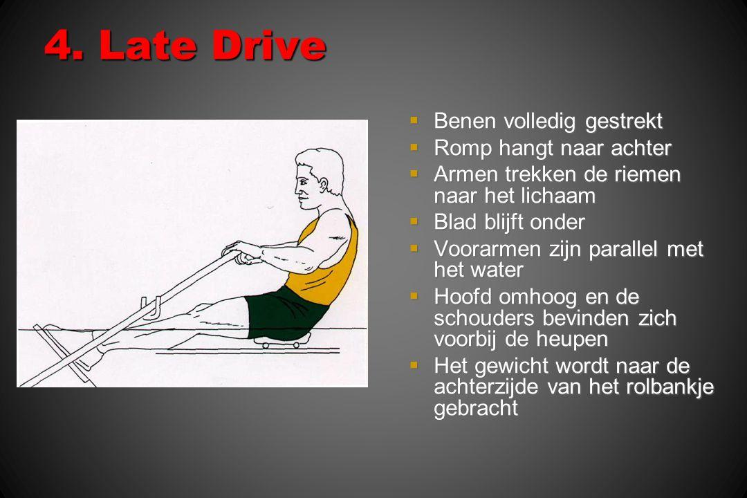 4. Late Drive Benen volledig gestrekt Romp hangt naar achter