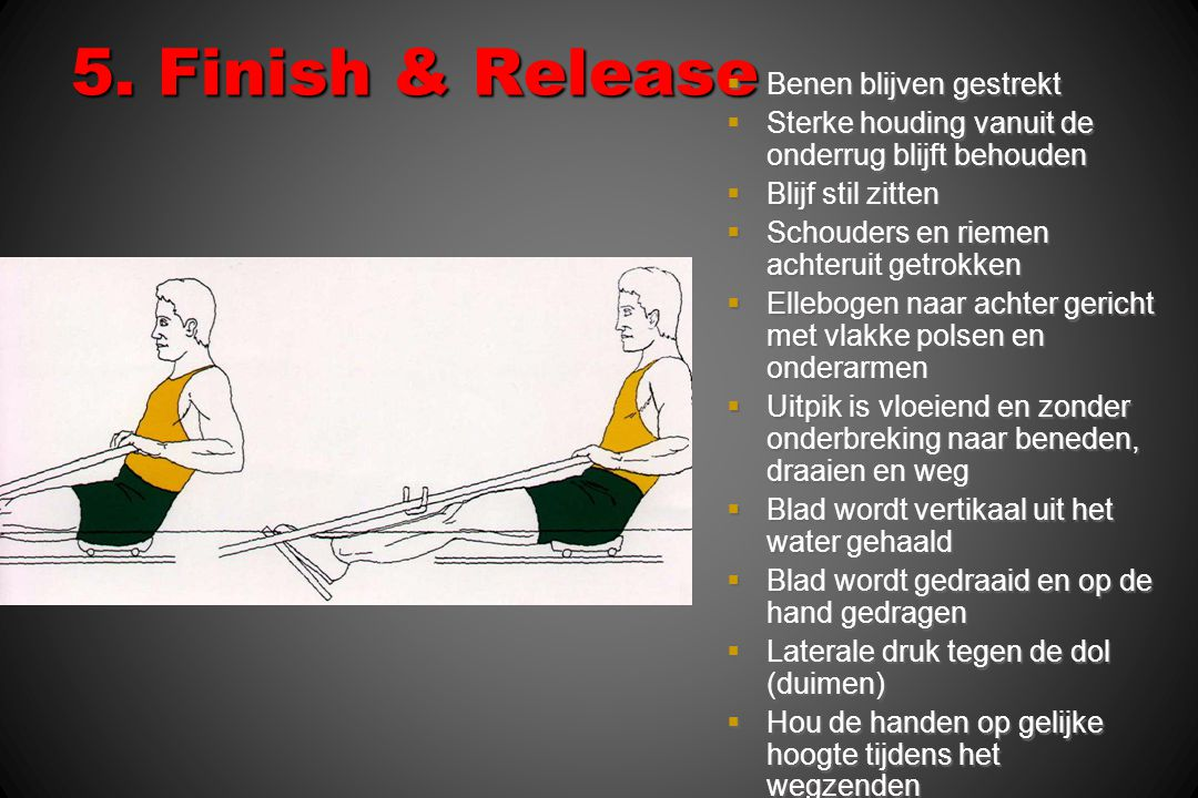 5. Finish & Release Benen blijven gestrekt