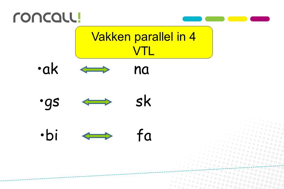 Vakken parallel in 4 VTL ak na gs sk bi fa