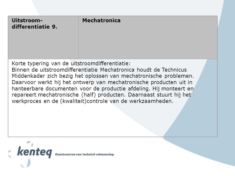 Uitstroom- differentiatie 9. Mechatronica. Korte typering van de uitstroomdifferentiatie: