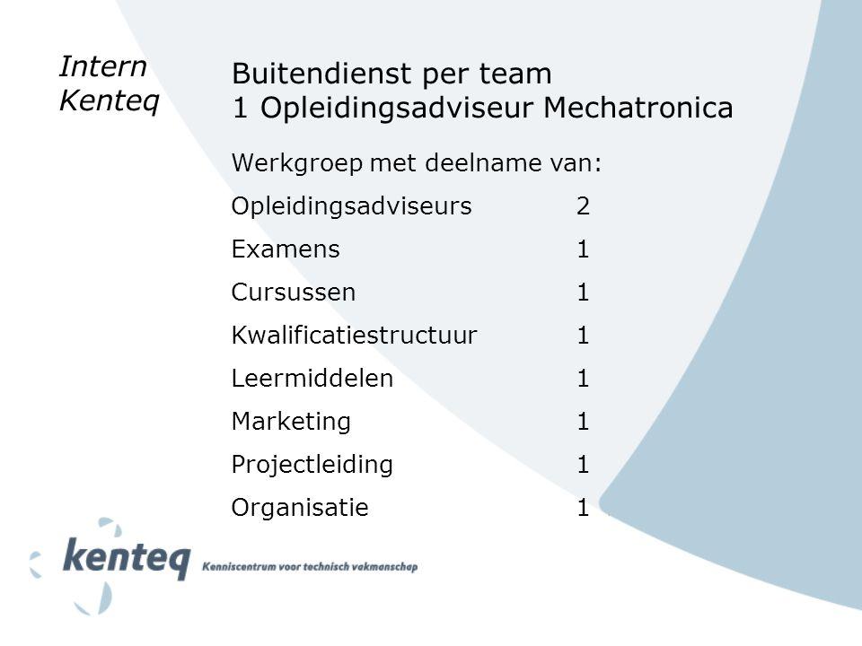 Buitendienst per team 1 Opleidingsadviseur Mechatronica