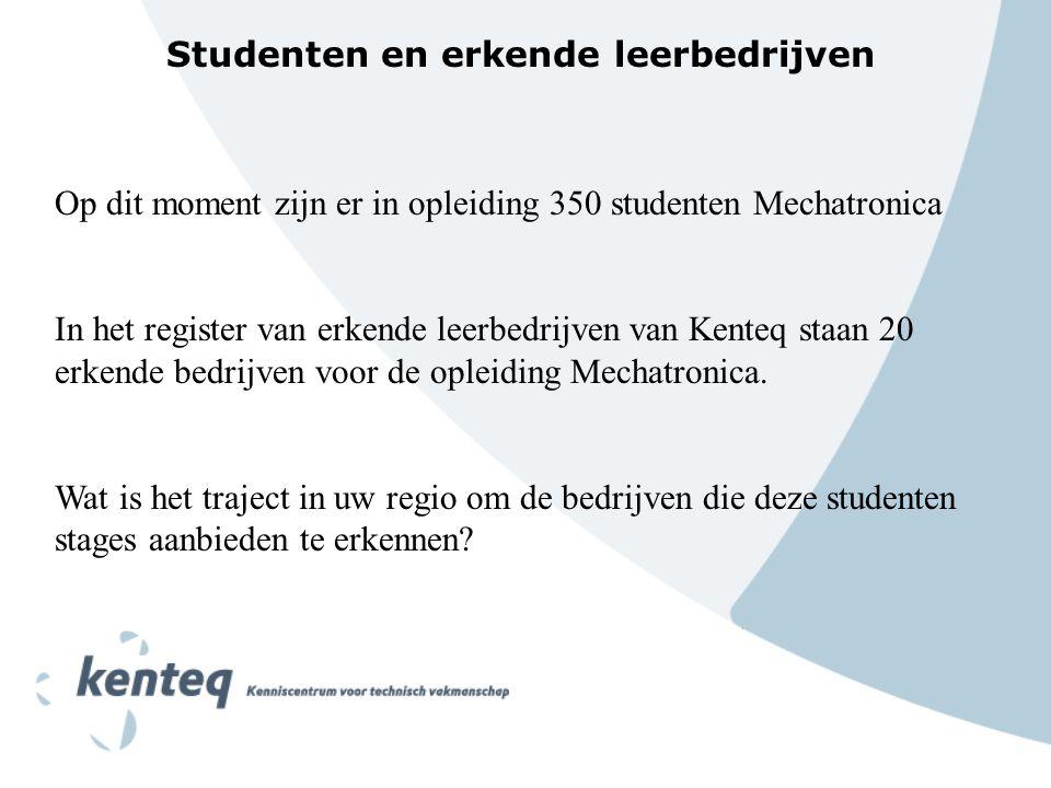 Studenten en erkende leerbedrijven