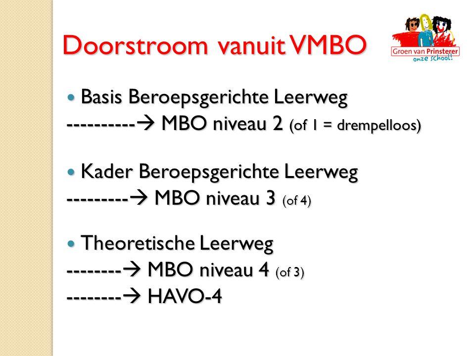Doorstroom vanuit VMBO