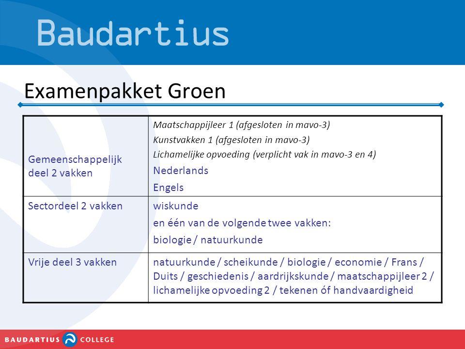 Examenpakket Groen Gemeenschappelijk deel 2 vakken Nederlands Engels