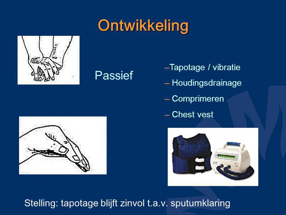 Ontwikkeling Tapotage / vibratie. Houdingsdrainage.