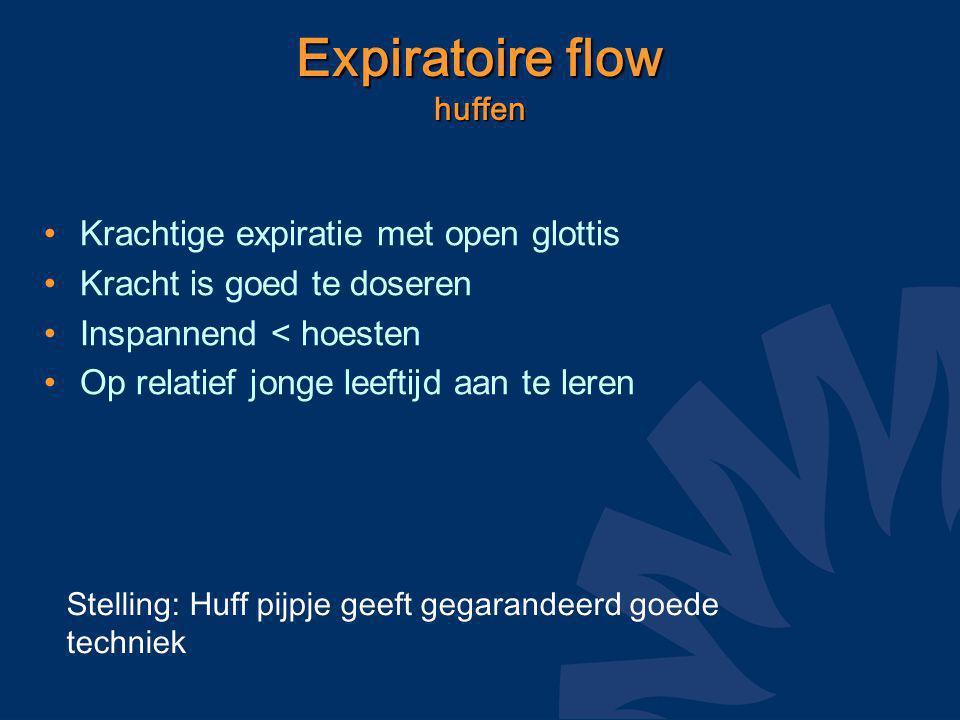 Expiratoire flow huffen
