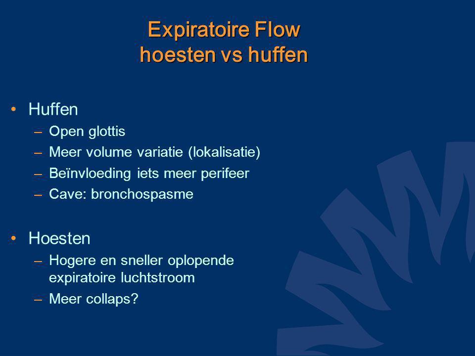 Expiratoire Flow hoesten vs huffen