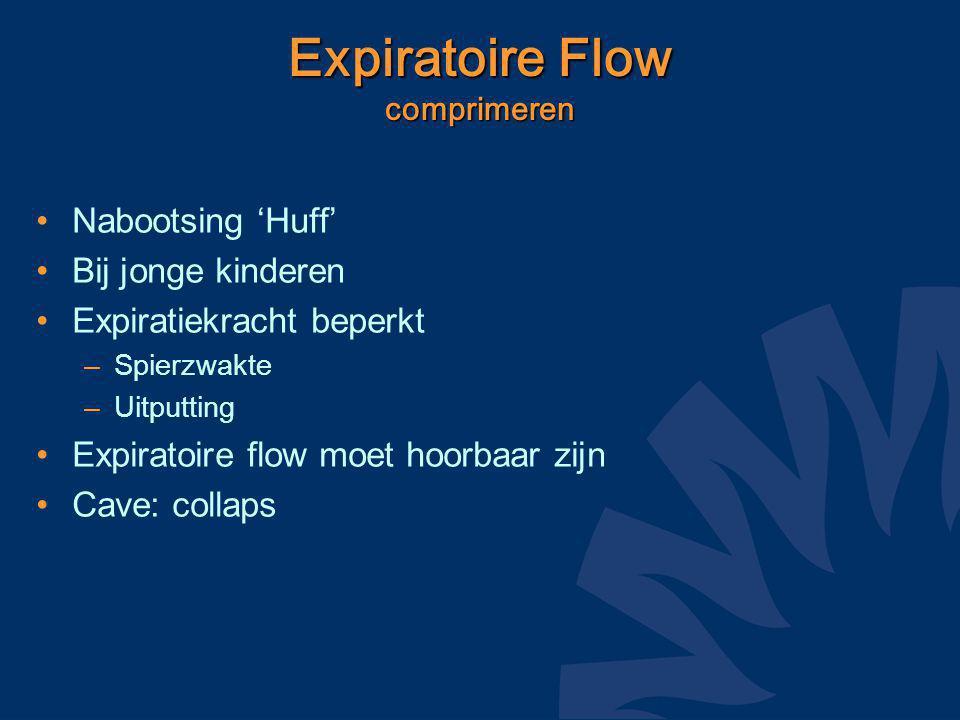 Expiratoire Flow comprimeren