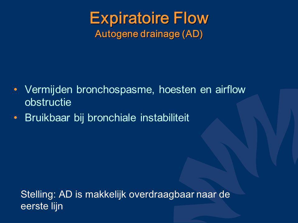 Expiratoire Flow Autogene drainage (AD)