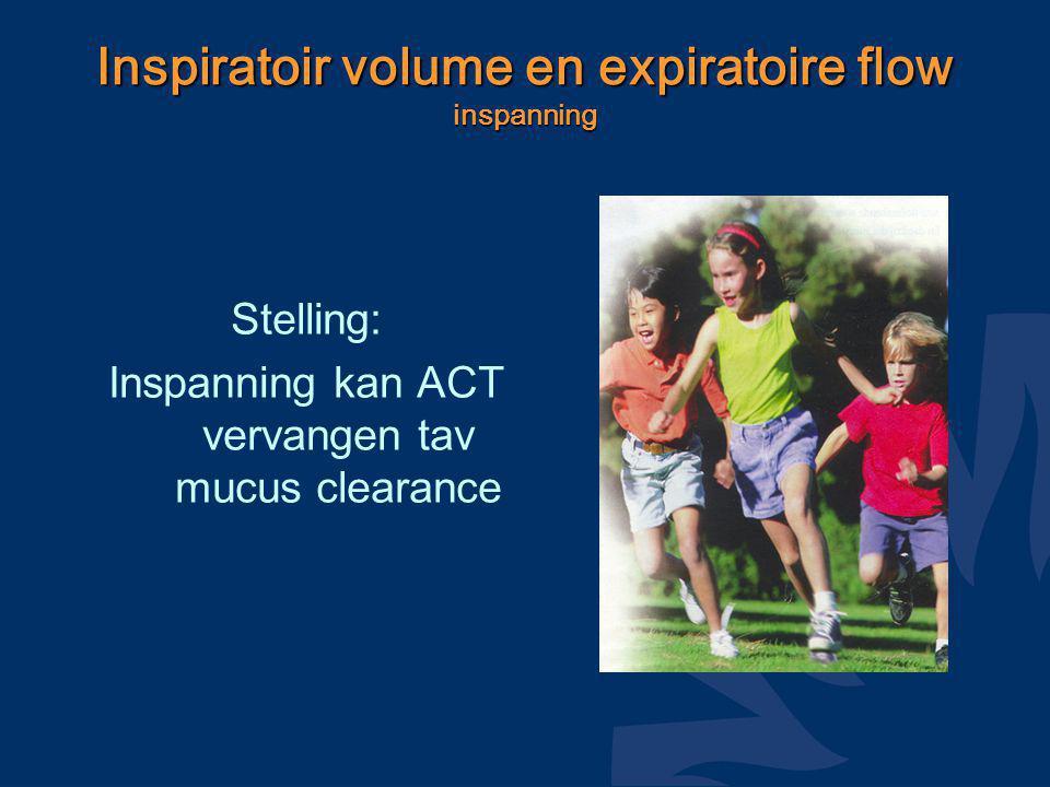 Inspiratoir volume en expiratoire flow inspanning